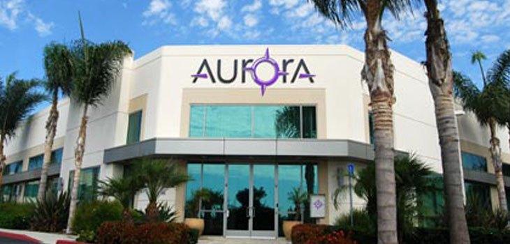 Aurora loans