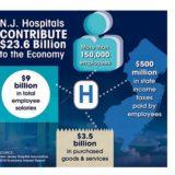 NJHA_Economic_Impact_2018_Infographic-12bto2.jpg
