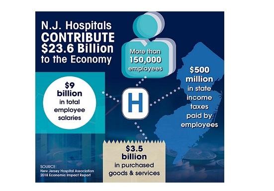 http://www.selbyspine.org/wp-content/uploads/2019/01/NJHA_Economic_Impact_2018_Infographic-12bto2-8.jpg